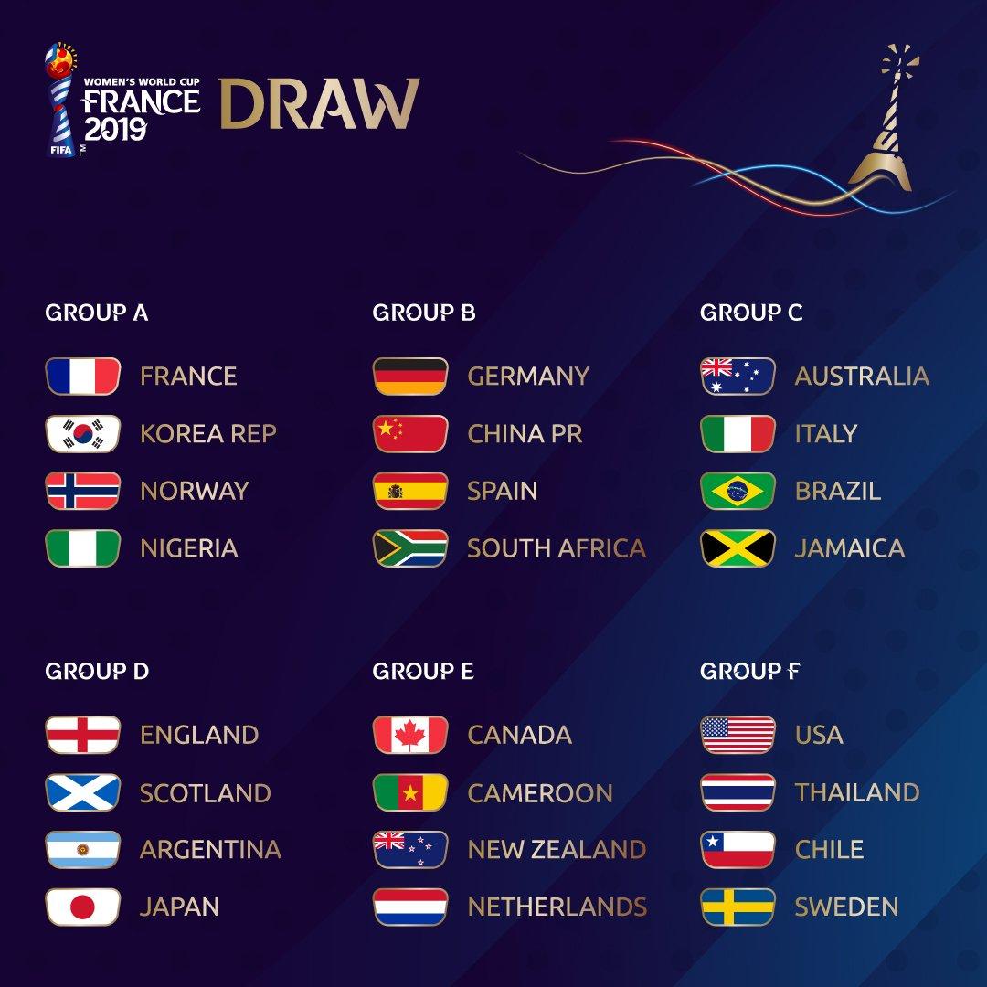 Coupe Du Monde De Football Calendrier.Les Poules Et Le Calendrier Complet De La Coupe Du Club